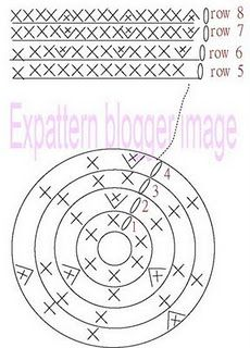 Page that shows how to convert Japanese crochet pattern to traditional English pattern