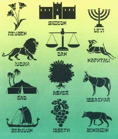 Symbols of the 12 Tribes of Israel