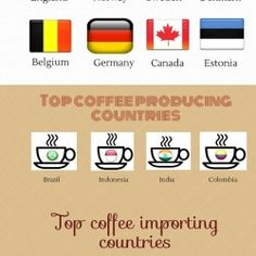 best coffee drinking countries