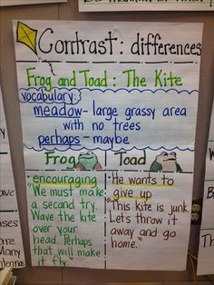 """Frog and Toad """"The Kite"""" - RL.1.9"""
