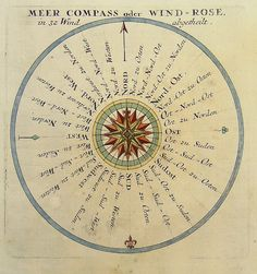 The wind rose pre-dates the compass as a means of determining north. The understanding seems not to have been so much that the wind indicated a place, but created it. True north, therefore, was the place from which the north wind blew.