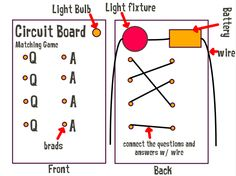 Here's a nice post on teaching electricity and making circuit board games.