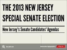 Infographic: The 2013 New Jersey Special Senate Election -- NTUF compiled the proposed spending agenda of #CoryBooker & #SteveLonegan #njsen