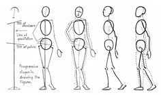 How to Draw People. Super interesting info on proportions of the human figure and how to draw different poses.
