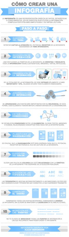 Infografía de cómo hacer una infografía