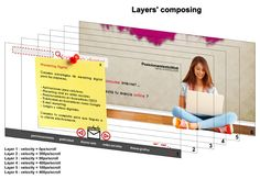 Example of how to design a parallax scrolling webpage with content for SEO purposes
