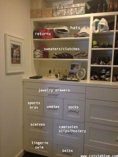 C. Style: Closet Design