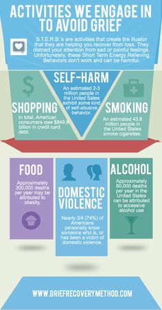 Here's just a few examples of activities we participate in to avoid grief.