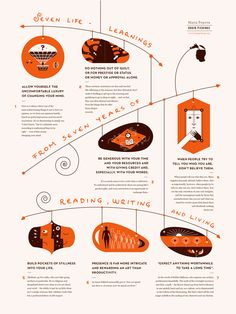 7 Life-Learnings from 7 Years of Brain Pickings, Illustrated | Brain Pickings
