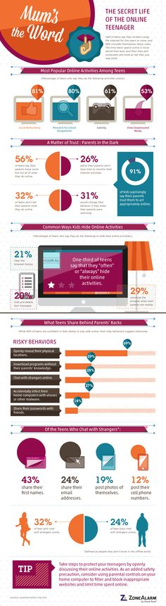 The secret life of the online teenager #infographic