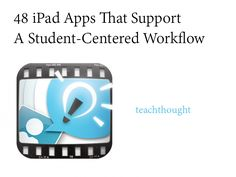 http://www.teachthought.com/apps-2/ipad-apps-student-centered-workflow/