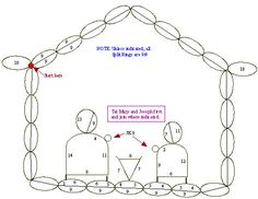 Directions for the Nativity ~!~