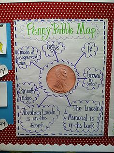 Kindergarten Penny Idea:  Make one for each coin. I like this idea better than the poster  I've made each year
