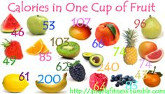 Calories in one cup of fruit