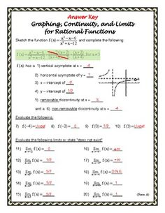 Rational functions and limits. Worksheet on Limits & Continuity. Pre-Calculus and Calculus.