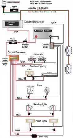 camper wiring diagram wiring diagram sheet Cargo Trailer Generator Shore Power Wiring Diagram vehicle for shore power hookups