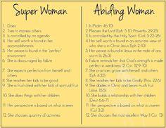 abiding woman