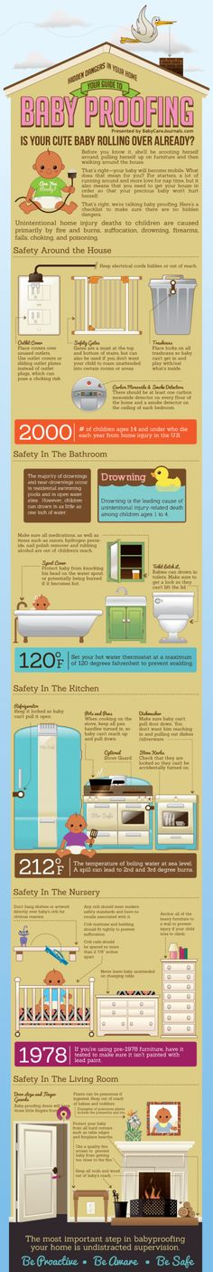 Baby Proofing Your Home Infographic.