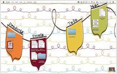 GETTING ORGANIZED Custom Organized Computer Desktops - The Organized Classroom Blog: http://www.theorganizedclassroomblog.com/index.php/blog/tech-tuesday-custom-organized-computer-desktops