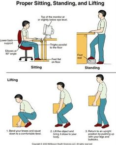 Physical Therapy Exercises In Pictures | Physical Therapy Online  www.ThrivePhysicalMedicine.com