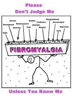 fibromyalgi test