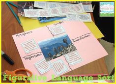 Figurative Language Sort! Great idea for getting kids to think about different fig lang ideas