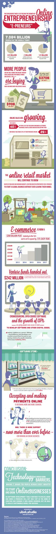 Inline entrepreneurship #infographic