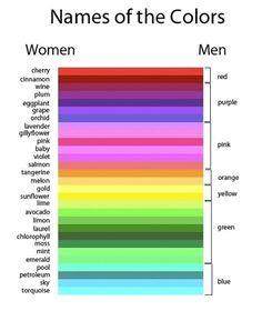 Colors: Men vs. Women