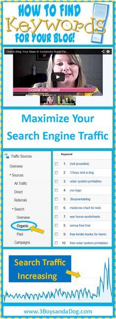Blogging Basics: How To Find Effective Keywords for YOUR Blog Posts #LearntoBlog