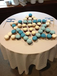 Celebrating Yom HaAtzmaut with Sweet Treats courtesy of www.arza.org