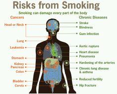 Smoking kills —