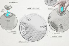 Meet the Luna, a cantaloupe-size electrostatic ball that takes the washer entirely out of the clean-clothes equation.