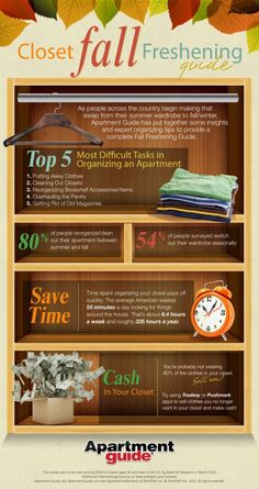 fall freshen, graphic, fall closet, closets, closet organization, closet fall, closet freshener, blog, fall organ