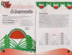 Meloenrandje