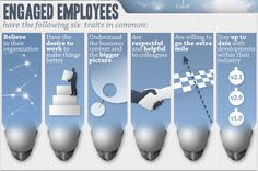 Engaged Employees Build Engaged Customers - How Does Advocate Help You Engage?