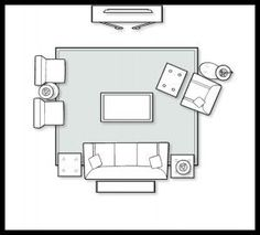 General rules of thumb for furniture layout