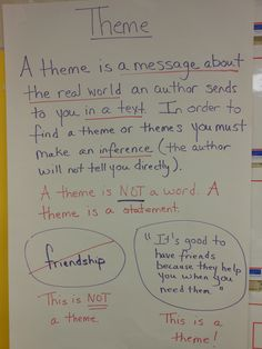 Christy Goff's anchor chart for theme statements.