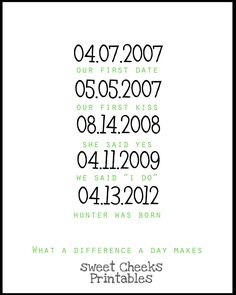What a Difference a Day makes Important Dates DIY Printable Home Decor. $3.25