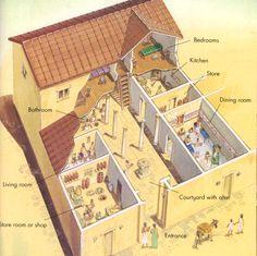 Ancient Greek Home