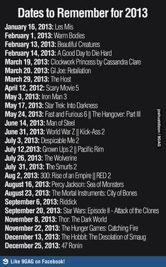 Dates to remember for 2013