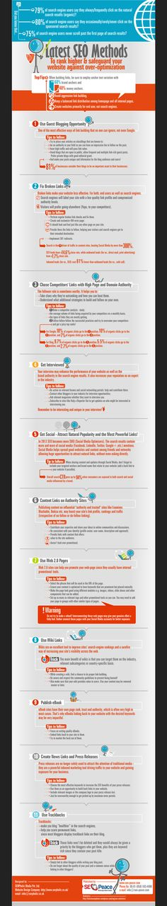 [INFOGRAPHIC] SEO Best Practices for 2012