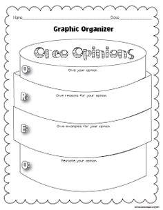 Organizational structure of a persuasive essay