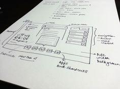 Rethinking the New Tab — Medium