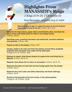 The Quick View Bible » Highlights From Manasseh's Reign