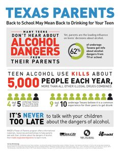 informative on dangers of drinking and The long-term effects of teen drinking are much more dangerous than you think when taking your first sip of alcohol.