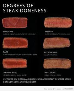 degre, cook, beef, food, steaks, meat, yummi, kitchen, recip
