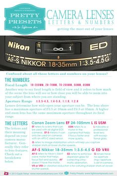 Free Cheat Sheet: Camera Lenses - Letters & Numbers