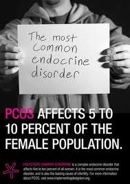 Do you know someone who has PCOS?