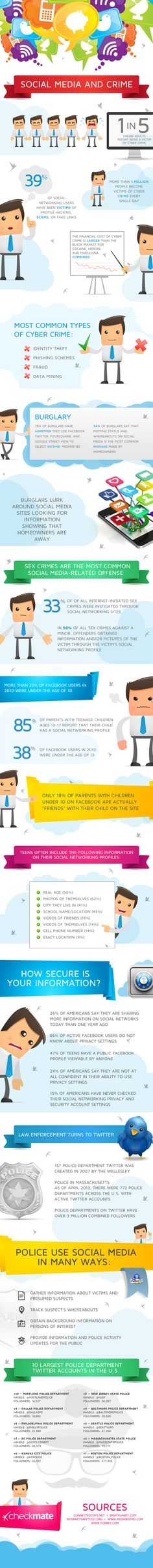 Are You Safe on #SocialMedia? [INFOGRAPHIC] #SuperiorVirtual