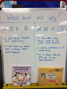 Teaching Ace blog: A great way to introduce opinion and evidence.  This post is about kindergarten but can easily be used in second, too.  I really like this blog!